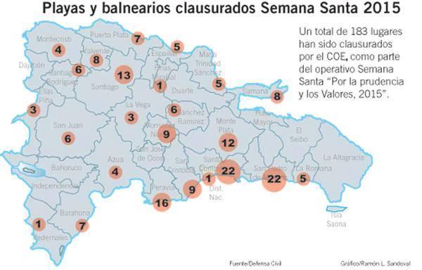 SEMANA SANTA 2015  Lista de Las playas y balnearios censurados por el COE.
