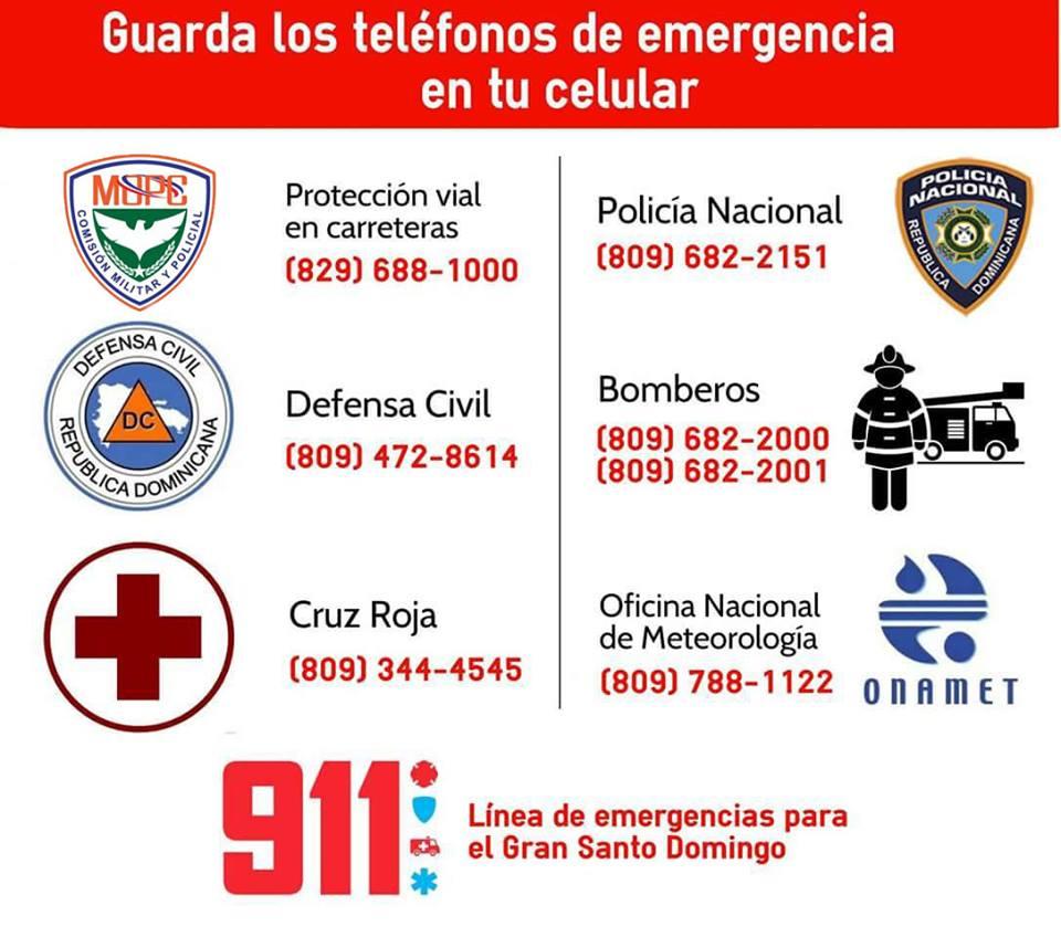 Esta Semana Santa ten a mano los teléfonos importantes en caso de cualquier emergencia.
